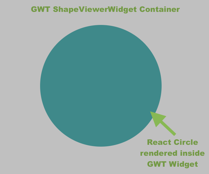 How to integrate React into a Java legacy GWT client