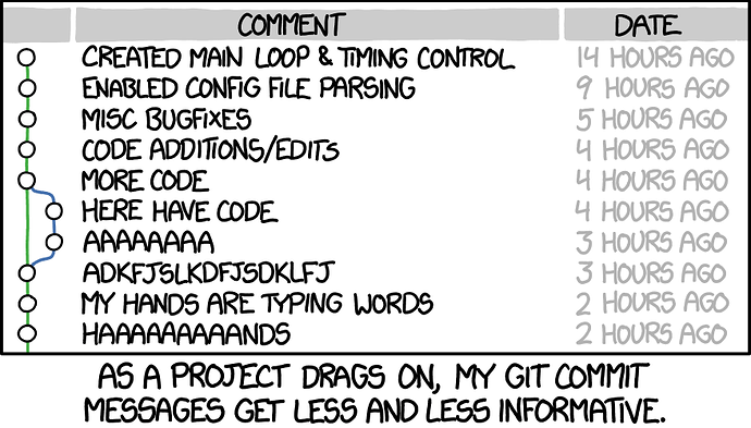 What Makes a Commit Message a Good Commit Message?