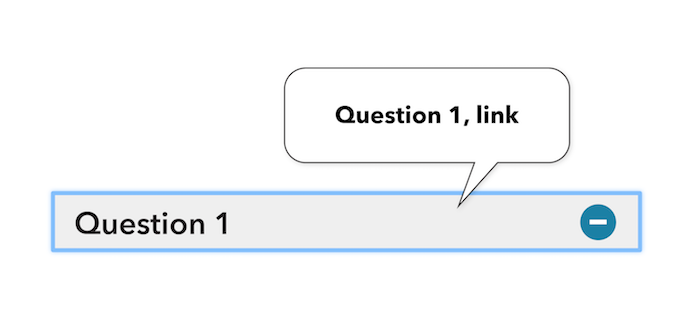 The first show/hide link of frequently asked questions section has a visual highlight around it, indicating that it has keyboard focus. There is a speech bubble above with the text, 'Question 1, link'.