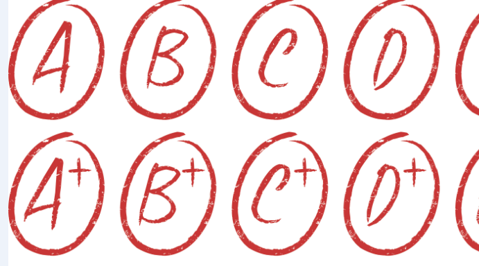 letter grades circled in red
