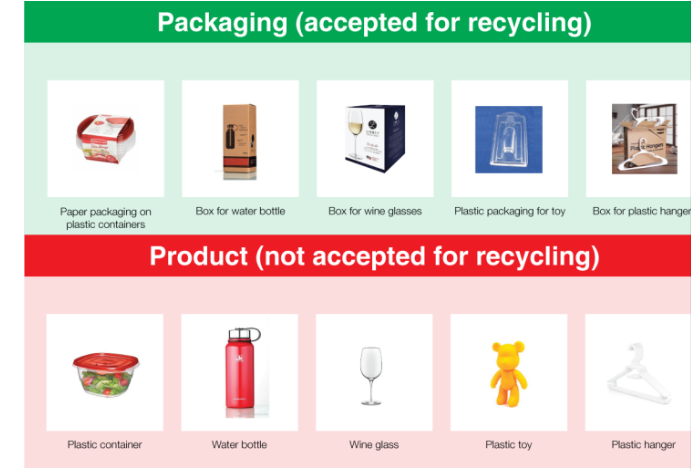 Screenshot from Recycle BC page about what can be recycled and what can't.