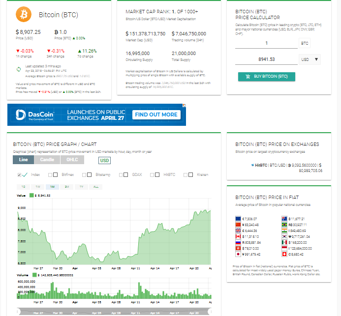 Cryptocurrency charts live gbp