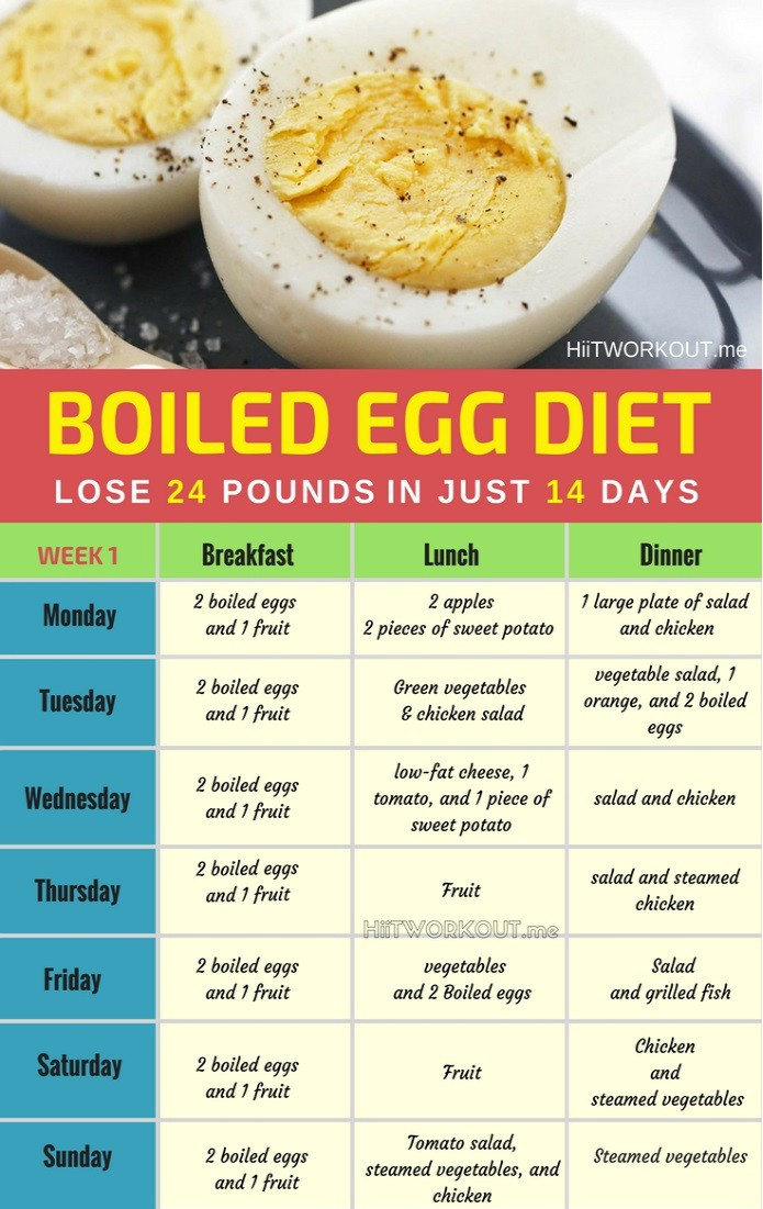 How I Lost 12 Pounds In One Week With The Egg Diet