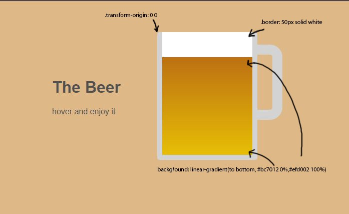 CSS Beer Glass with animations - codeburst