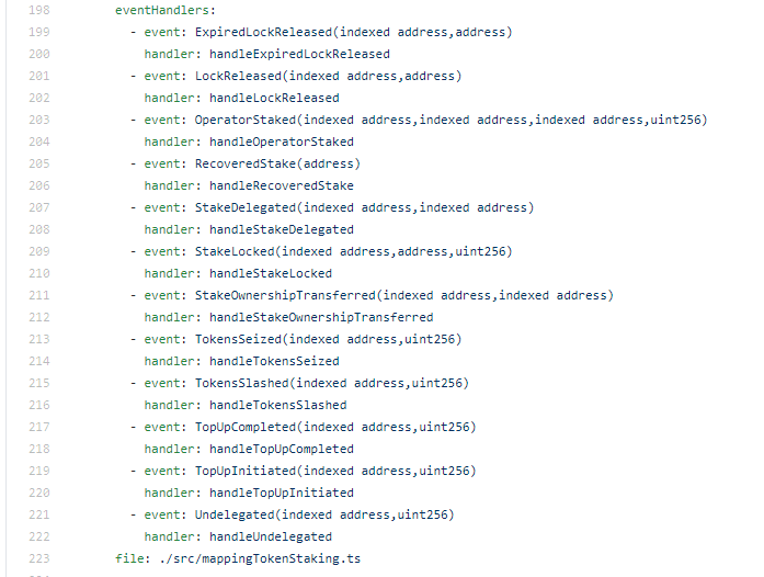 Events in the subgraph manifest