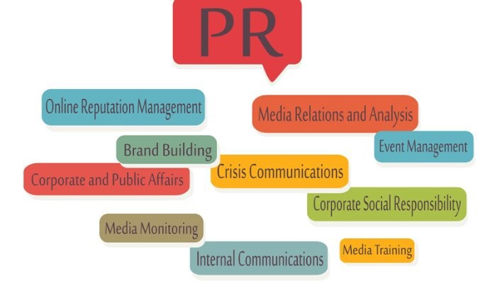 Bubbles with text, online reputation, crisis communication, brand building, corporate social responsibility, media training