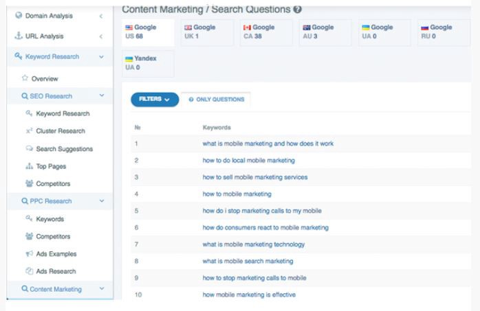 12 powerful SEO tools to discover5