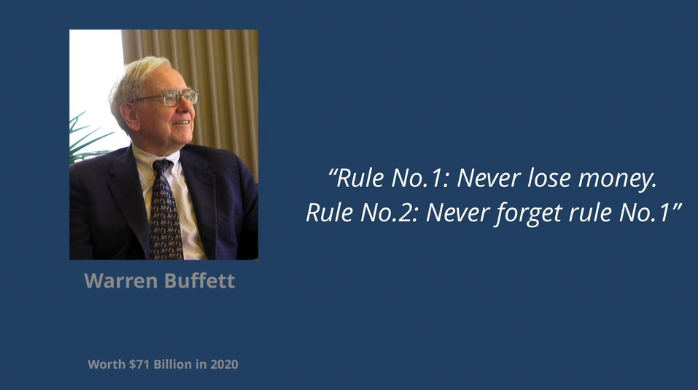 Rule №1 Never lose money—Rule №2 Never forget rule №1
