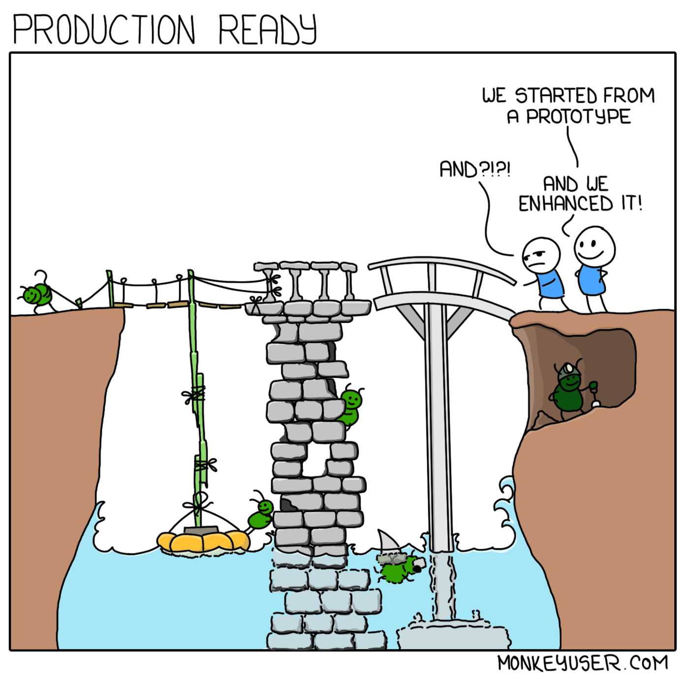 Production ready comic from monkeyuser.com