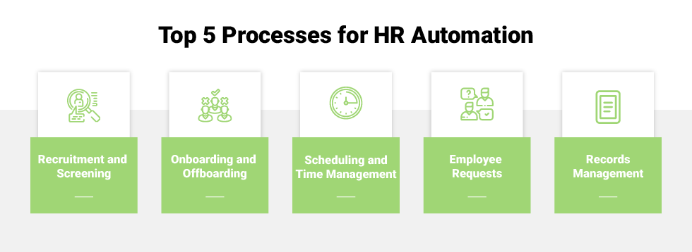 Top 5 Processes for HR Automation