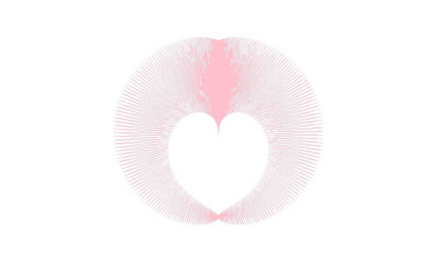 A pink heart outline created through a sinusoidal function