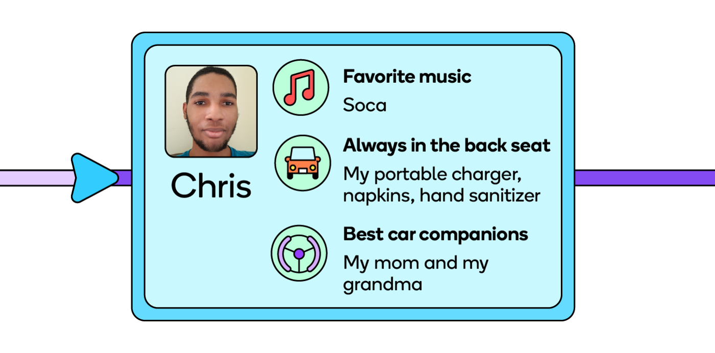 This Wazer loves listening to Soca on drives with his family and always keeps the essentials in the back seat.