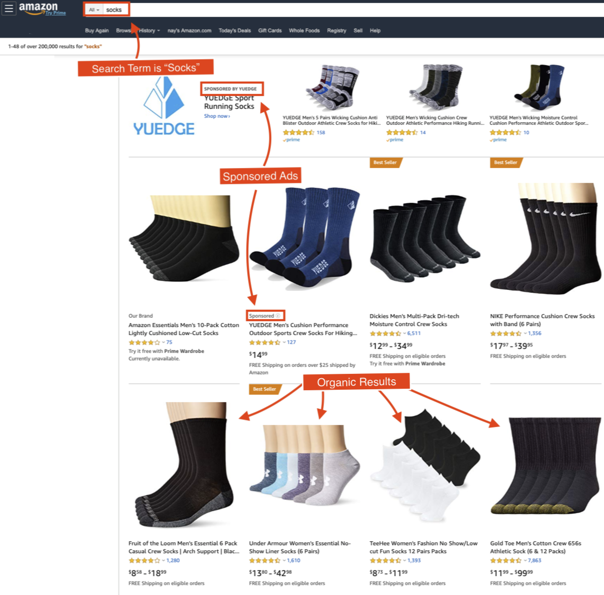 How to advertise on Amazon with PPC ads