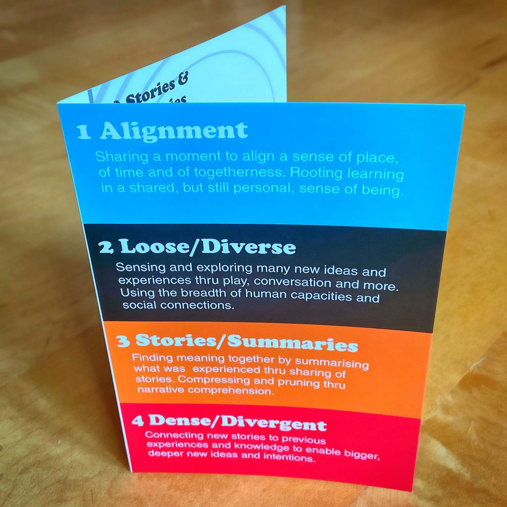 Network thinking card: from Alignment, loose/diverse, stories/summaries to dense/divergent