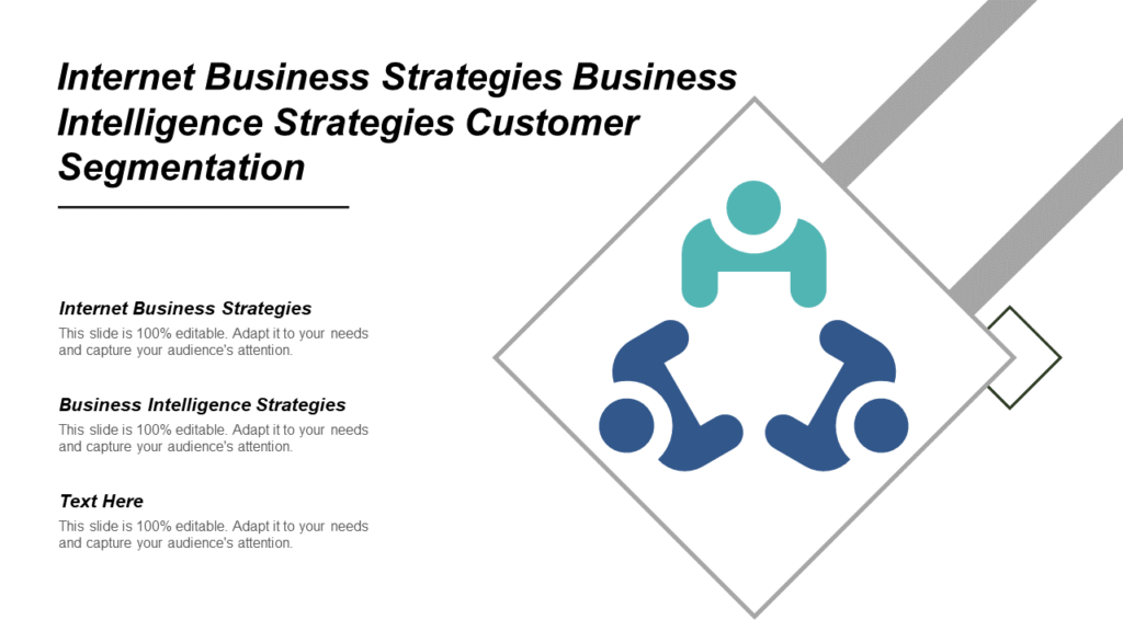 Internet Business Strategy PPT