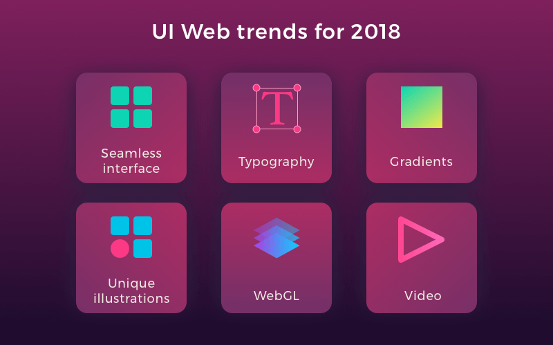 9 Essential UI Design Trends You Should Stick to in 2018