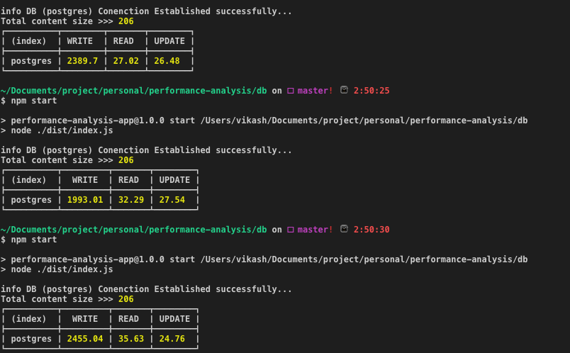 Performance differences between Postgres and MySQL