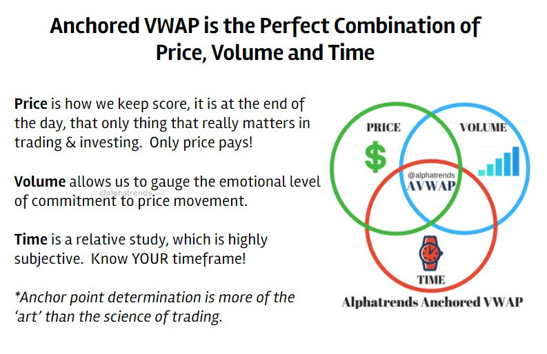 Former Lehman Brothers Broker and VWAP Expert Shares His Knowledge