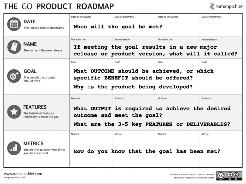 GO Product Roadmap Template