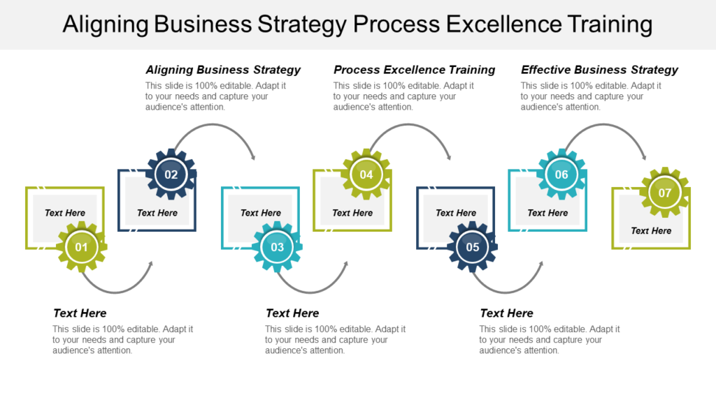 Business Strategy Process PPT