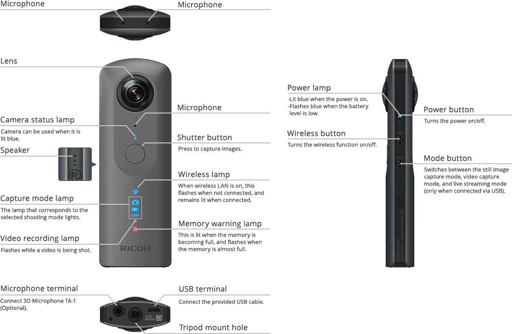 Build the Ultimate Special Effects Light Tool with RICOH THETA and