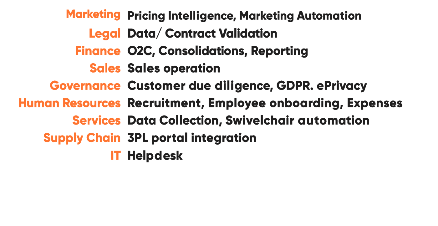 7 expert tips on successful RPA implementation - Data Driven
