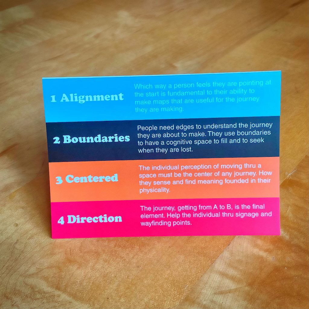 Wayfinding card: from alignment, boundaries, centered to direction