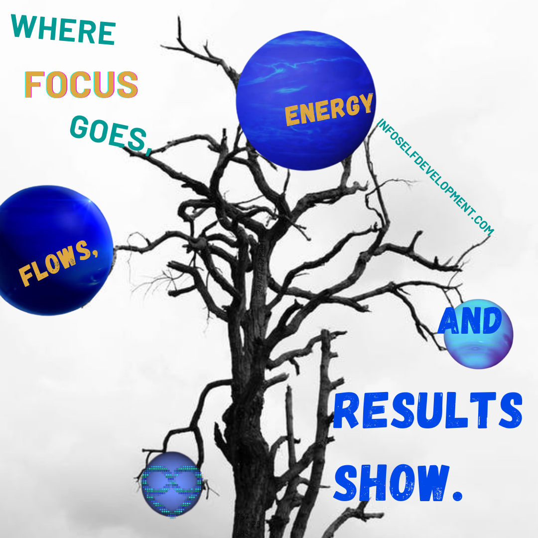 Where Focus Goes, Energy Flows, and Results Show.