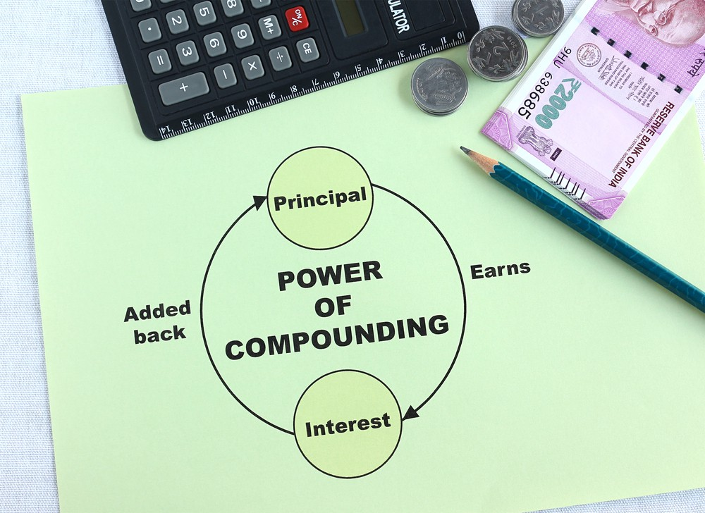 Concept of power of compounding where the principal earns interest and gets added back to the principal.