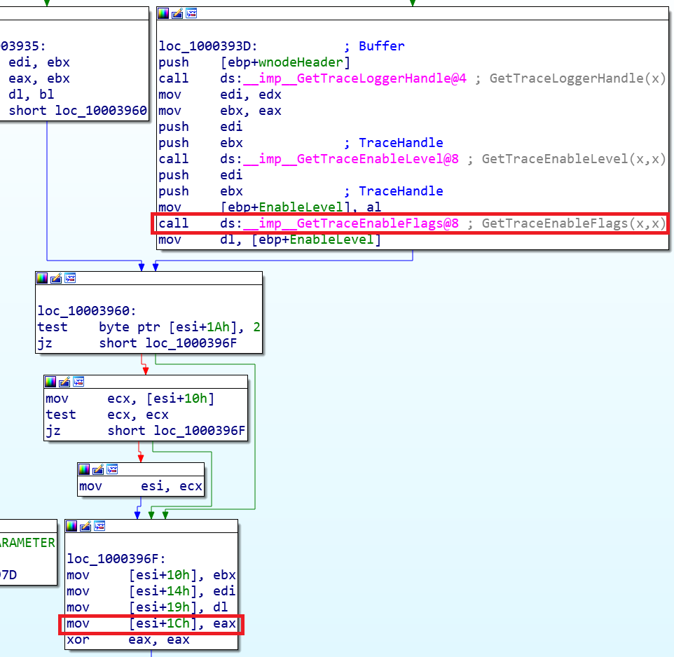Data Source Analysis and Dynamic Windows RE using WPP and TraceLogging