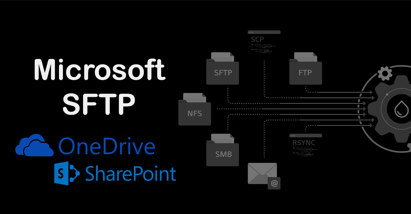 sharepoint ftp /sftp