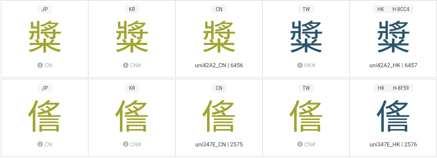 Problems with Noto CJK for (Traditional) Chinese users (Part 2)