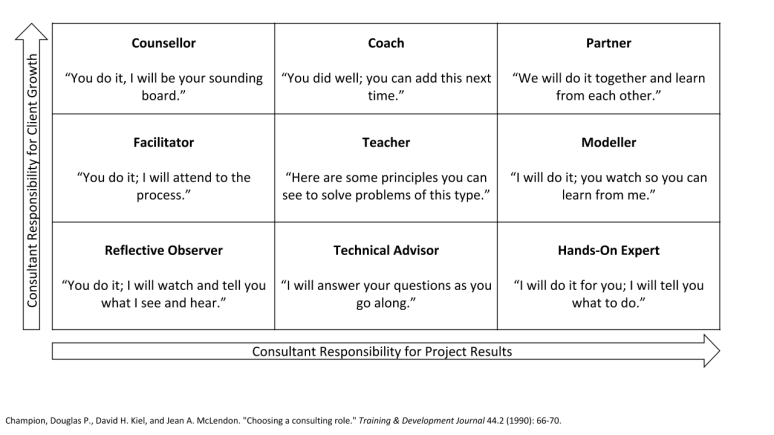 Consulting Role Grid