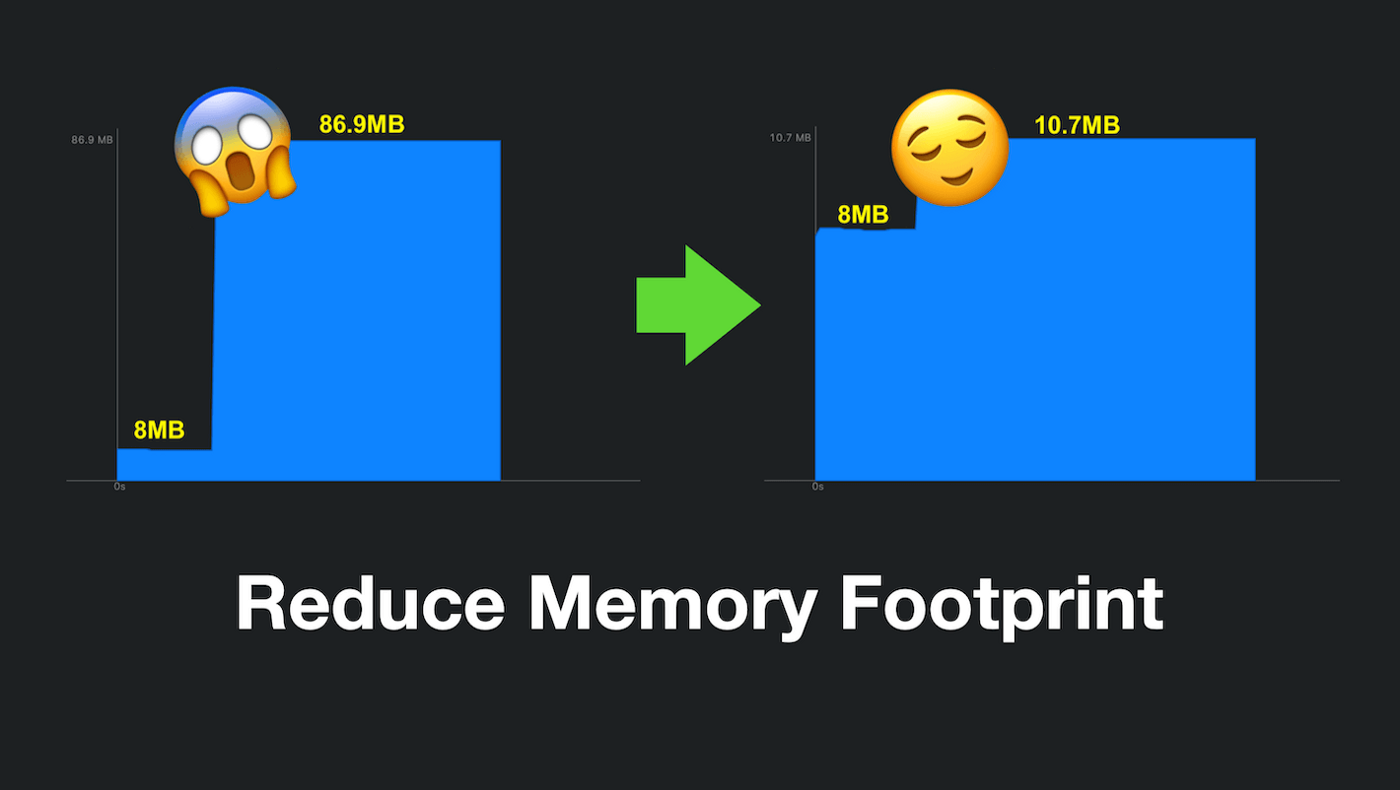 Reducing Memory Footprint When Using UIImage