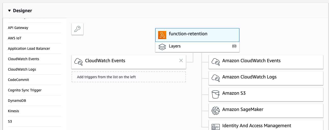 Exporting cloudwatch logs to S3 through Lambda before retention period