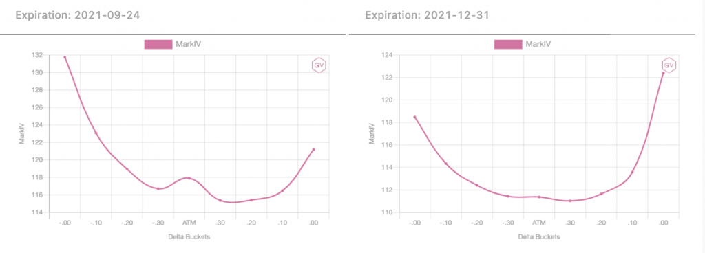 TI Weekly Options Market: Just Fluctuation   TokenInsight