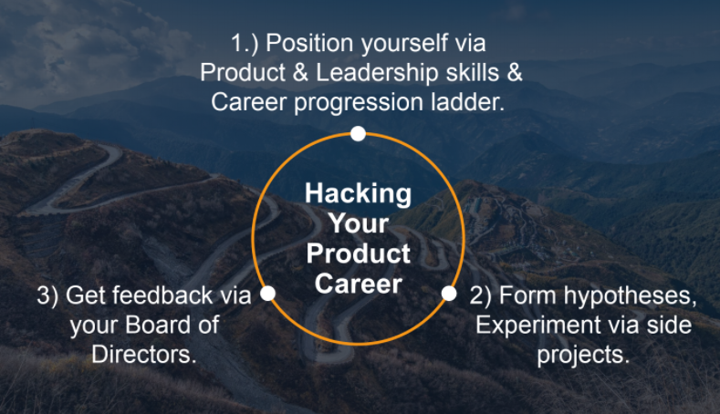 Hacking Your Product Career—Gibson Biddle