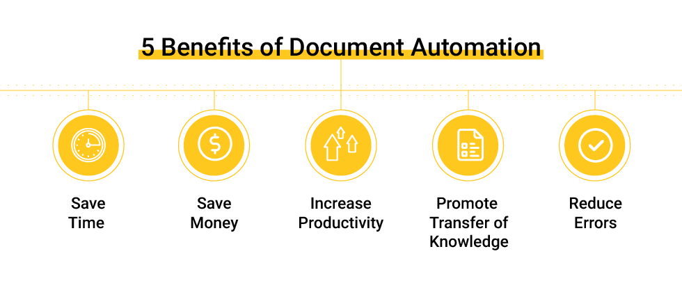 5 Benefits of Document Automation for Your Business
