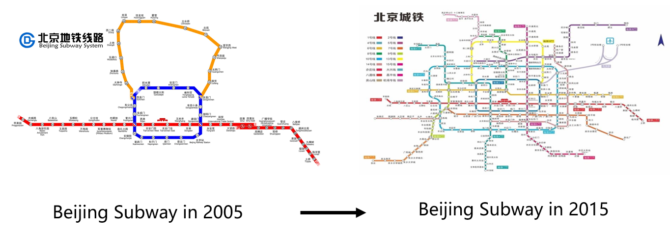 Why More Trains May Lead to More Unicorns in China - Hans Tung - Medium