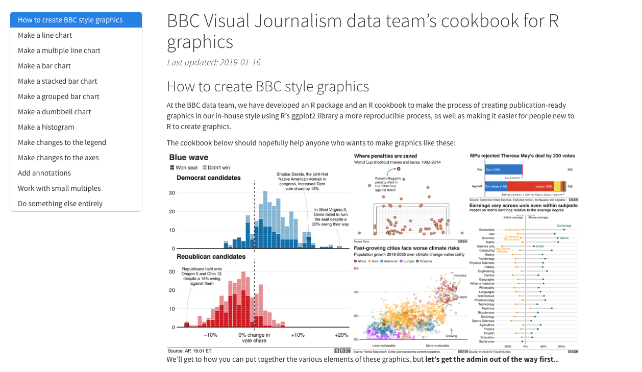 How the BBC Visual and Data Journalism team works with graphics in R