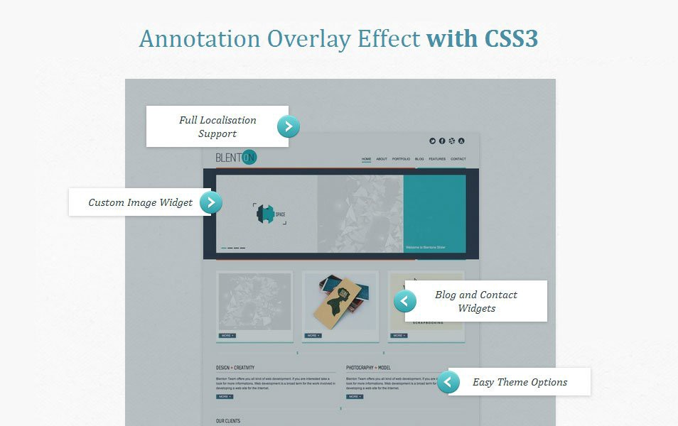jQuery & CSS3 Image Hover Effects Tutorials - Bradley Nice - Medium