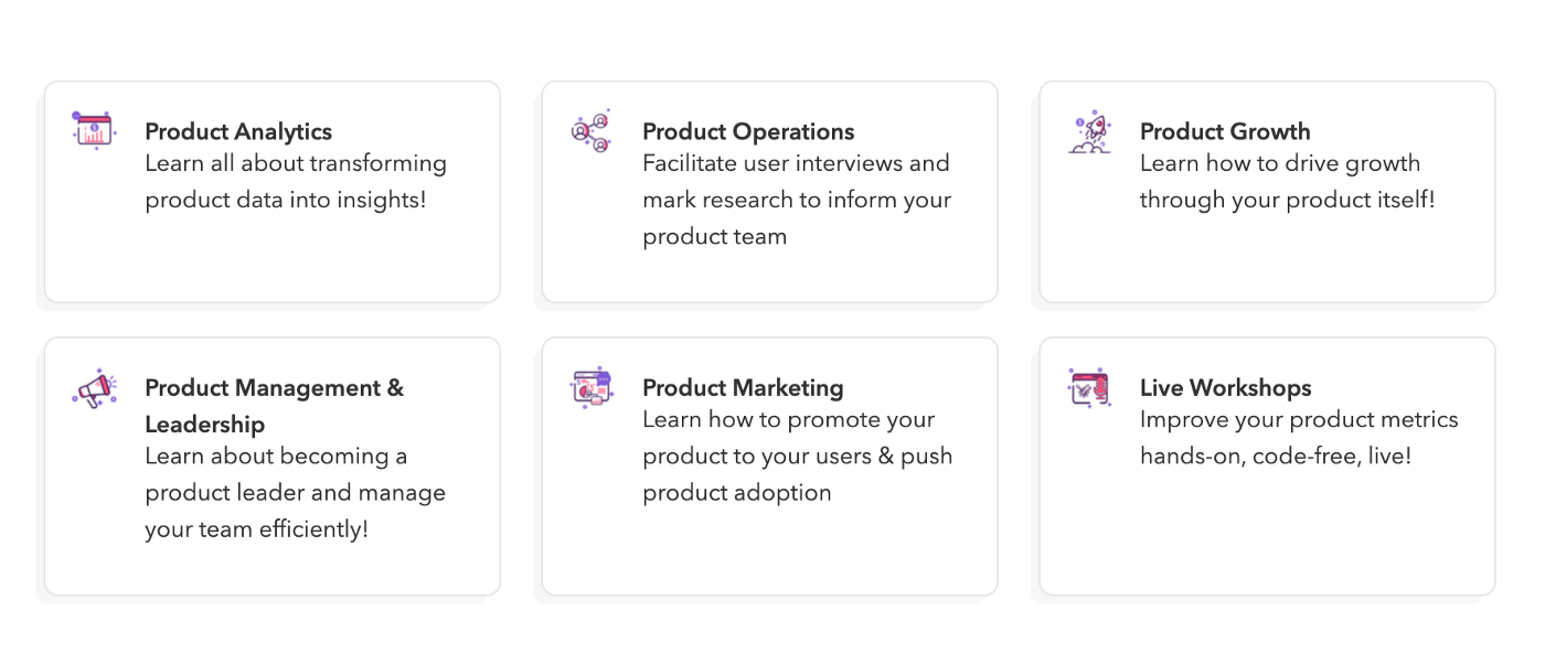 Product Drive Categories