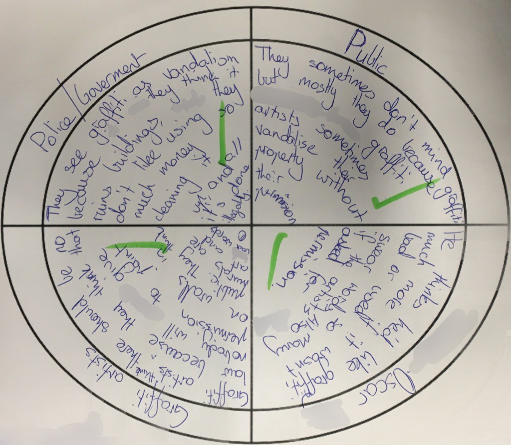 5 great inquiry 'tuning in' strategies for students of all ages