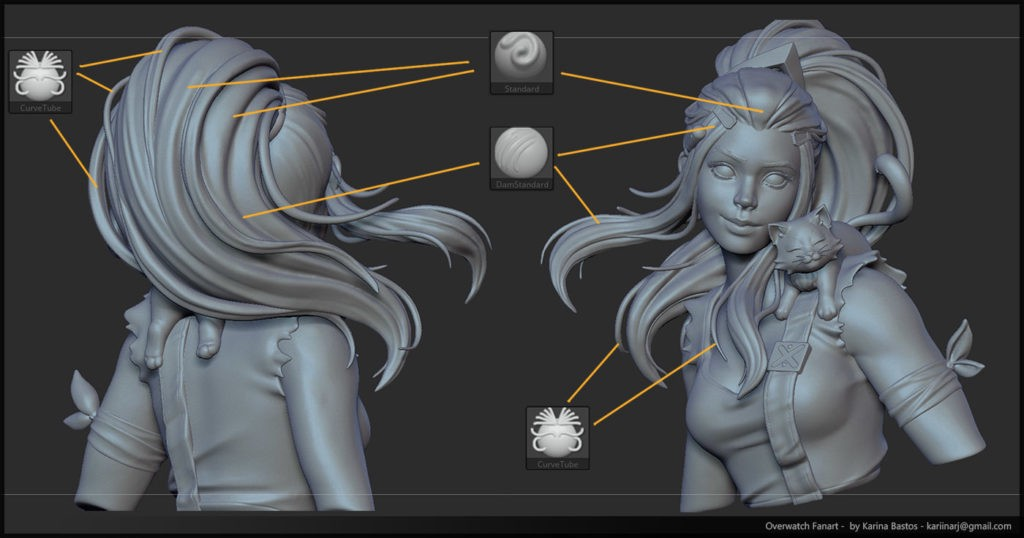 What Is Zbrush