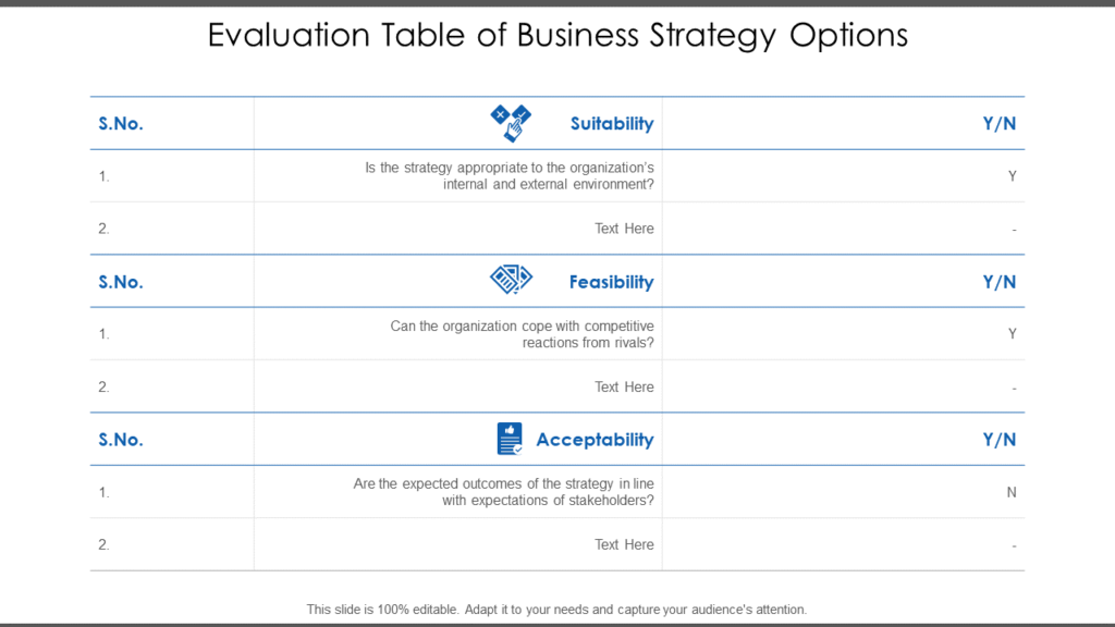 Business Strategy Evaluation PPT