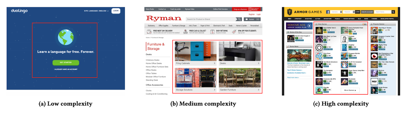 Website screenshots of low, medium, and high complexity. Low complexity is Duolingo's site, which features a blue background, a header, an image of a globe, and button to get started. Medium complexity is Ryman, an online furniture store. It has a white background with red and grey elements, multiple header navigations, a lefthand navigation, and four photos of types of furnitures. High complexity is armor games, and online game platform with many colors and columns of icons and text content.
