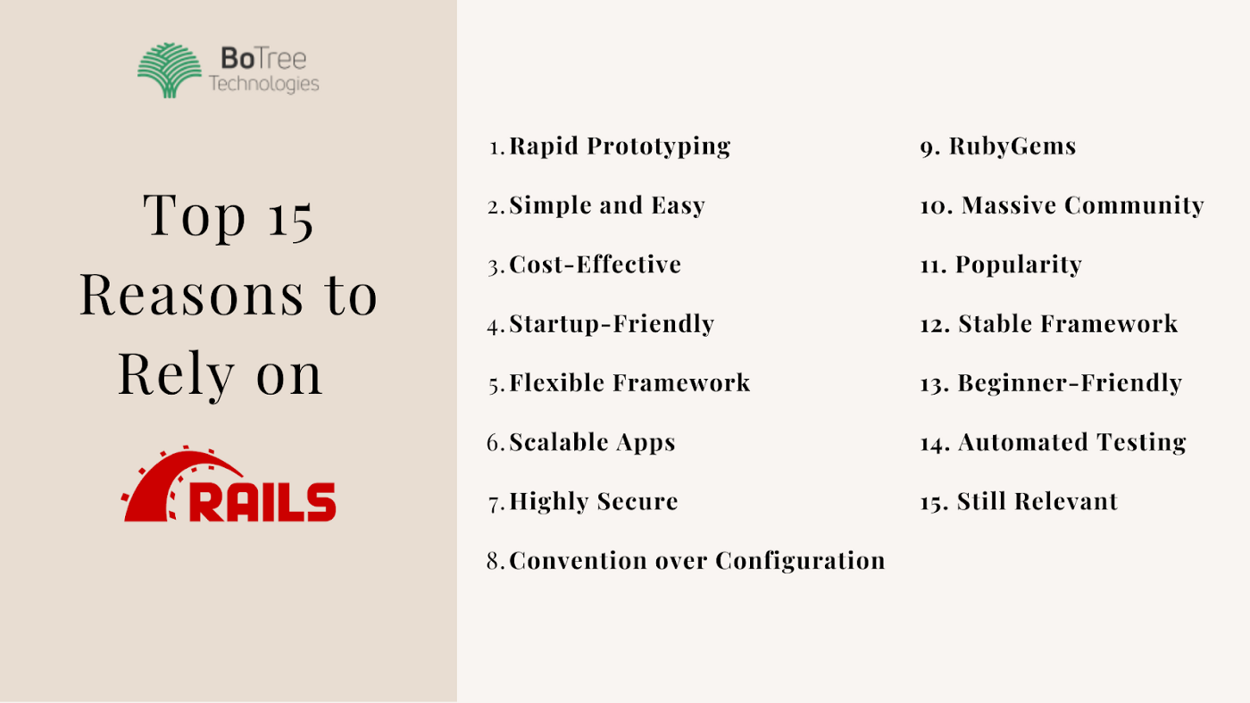 Top reasons to rely on rails