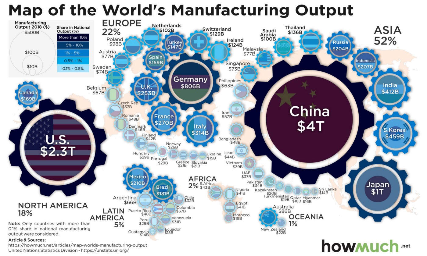 map worlds manufacturing output