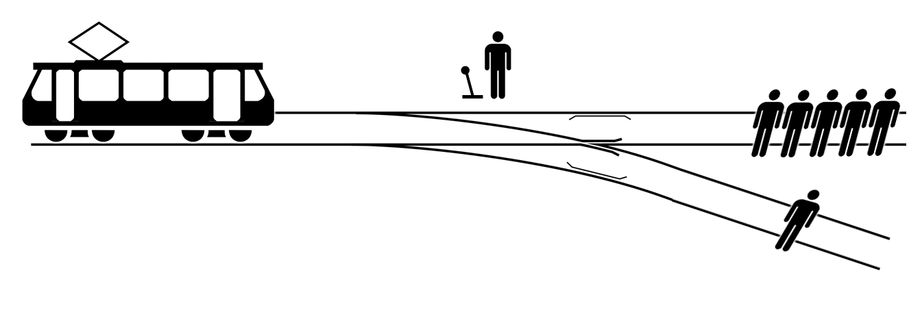 Trolley that can head in two directions, depending which way the switch is thrown. Five people in one direction, one person in the other. Image By McGeddon — Own work, CC BY-SA 4.0, https://commons.wikimedia.org/w/index.php?curid=52237245