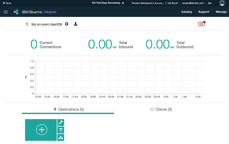 Working with on-premises databases — Step by Step - IBM Watson Data